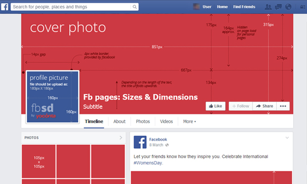 Fb pages - Sizes & Dimensions